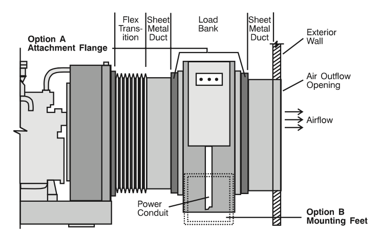 exhaust-duct-load-bank