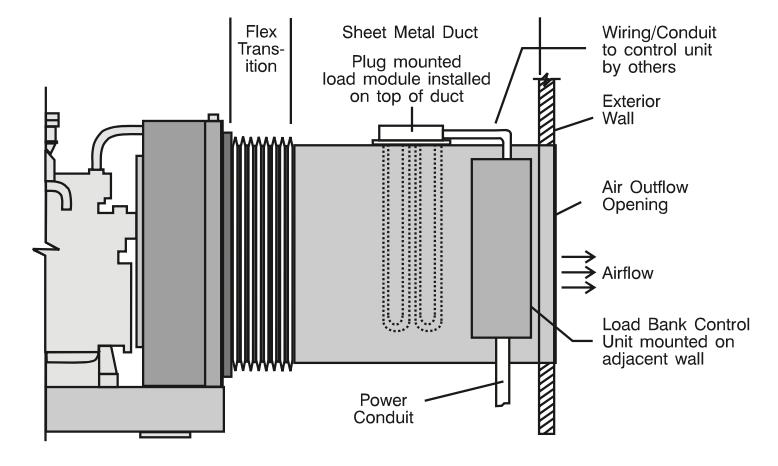 plug-mount-load-bank